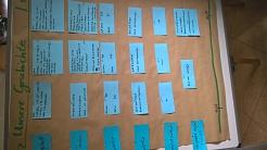 Zeitachse der Entwicklung II©SJB Binnen